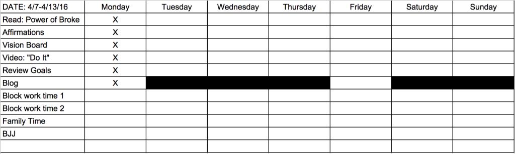 Daily Accountability Checklist