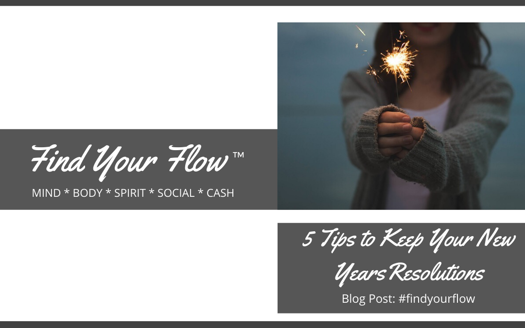 Find Your Flow Podcast #104.1 – Resolution Revolution 2019